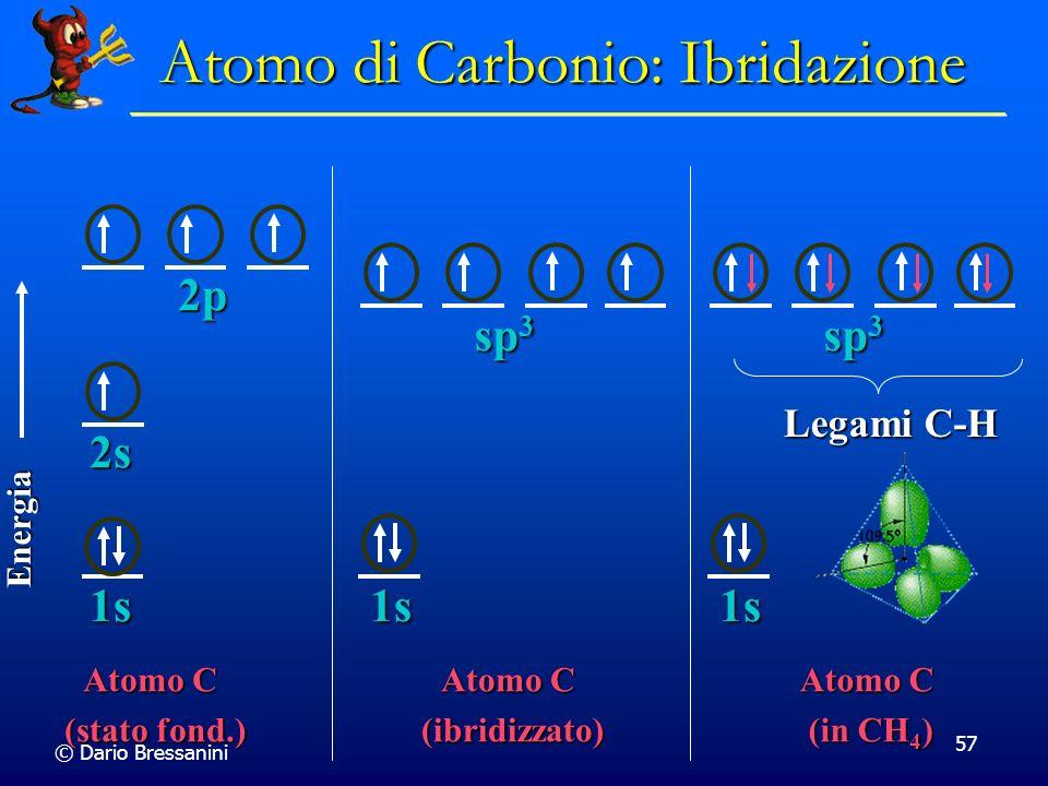 Atomo di Carbonio: Ibridazione
