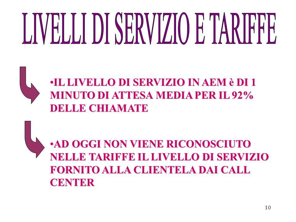 LIVELLI DI SERVIZIO E TARIFFE