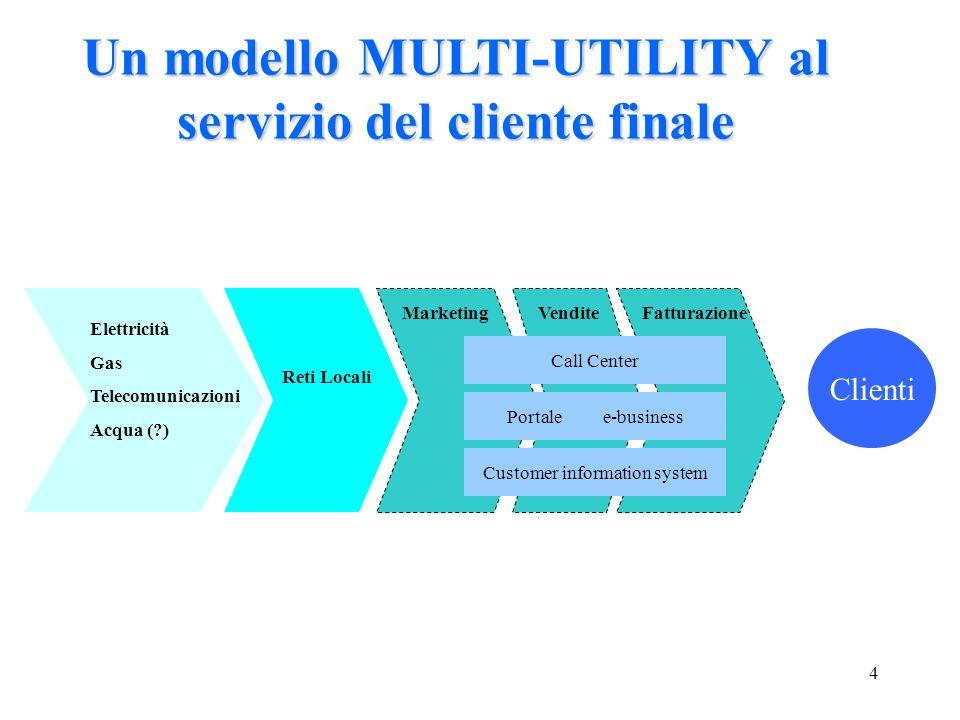 Un modello MULTI-UTILITY al servizio del cliente finale