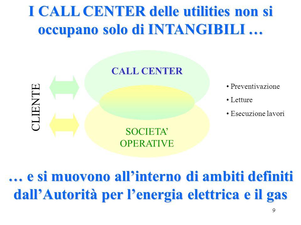 I CALL CENTER delle utilities non si occupano solo di INTANGIBILI …