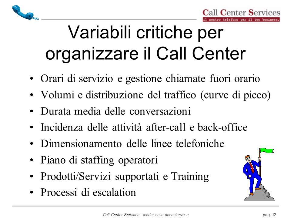 Variabili critiche per organizzare il Call Center