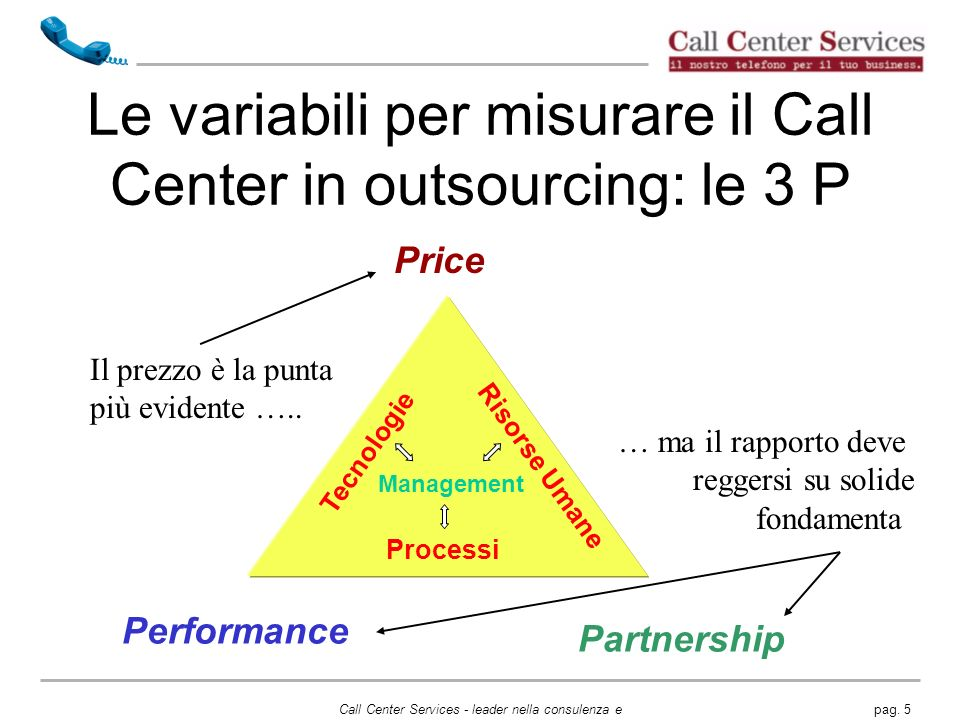 Le variabili per misurare il Call Center in outsourcing: le 3 P