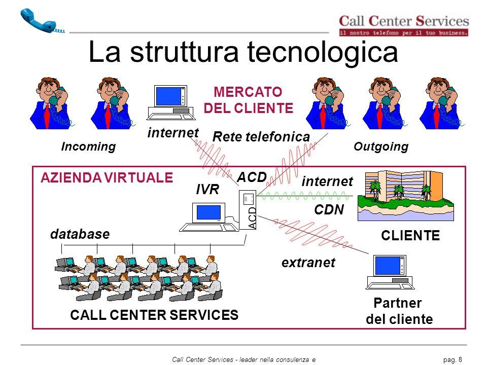 La struttura tecnologica