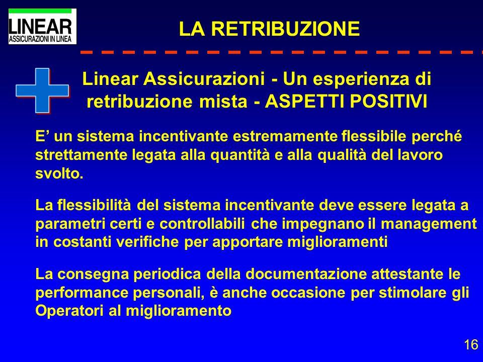 LA RETRIBUZIONELinear Assicurazioni - Un esperienza di retribuzione mista - ASPETTI POSITIVI.