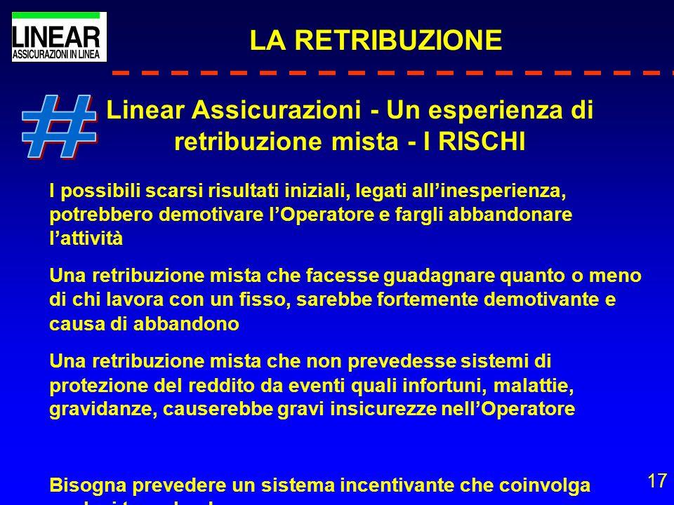Linear Assicurazioni - Un esperienza di retribuzione mista - I RISCHI
