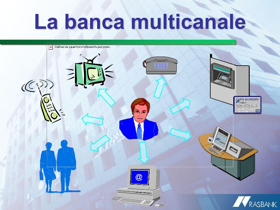 La banca multicanale RASBANK RASBANK @