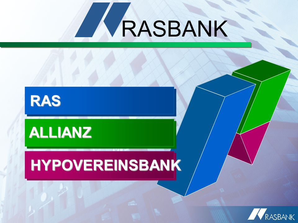RASBANK RAS ALLIANZ HYPOVEREINSBANK