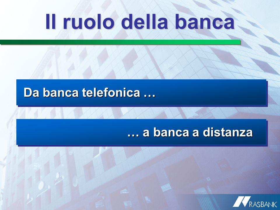 Il ruolo della banca Da banca telefonica … … a banca a distanza