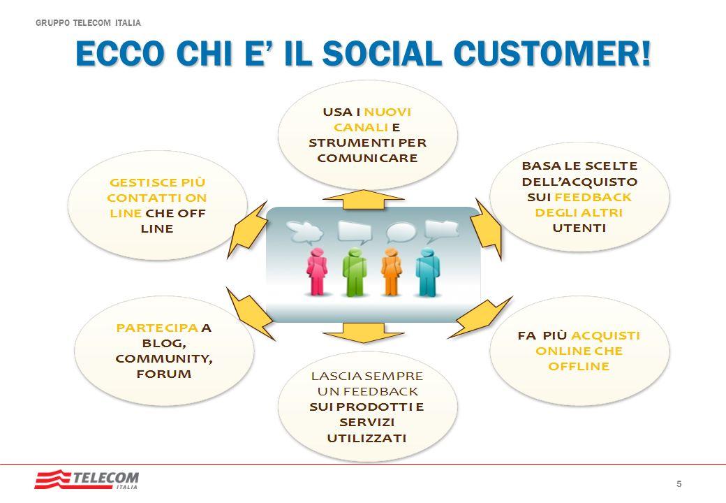 ECCO CHI E' IL SOCIAL CUSTOMER!