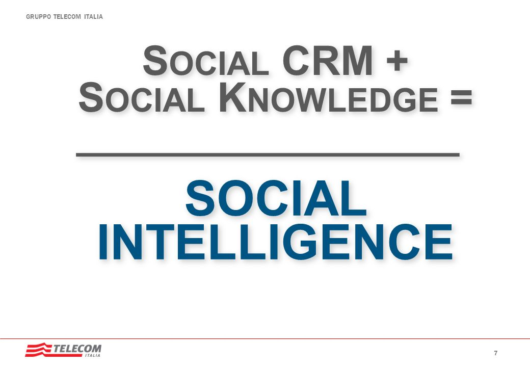 Social CRM + Social Knowledge = _________________ SOCIAL INTELLIGENCE