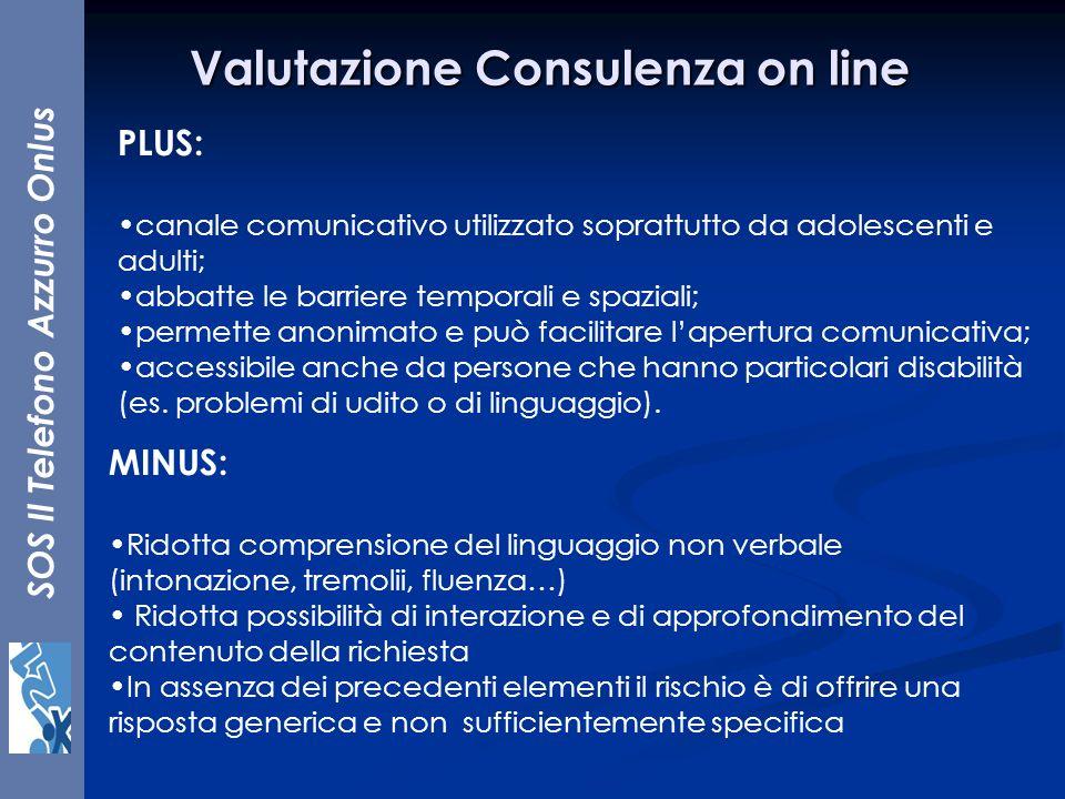 Valutazione Consulenza on line