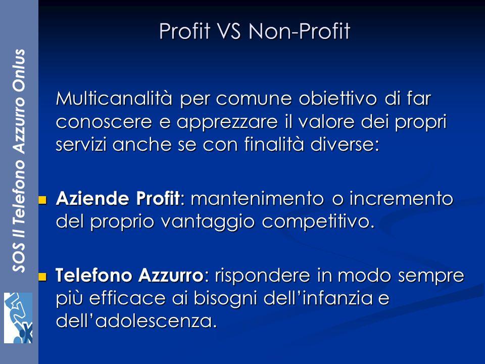 Profit VS Non-ProfitMulticanalità per comune obiettivo di far conoscere e apprezzare il valore dei propri servizi anche se con finalità diverse: