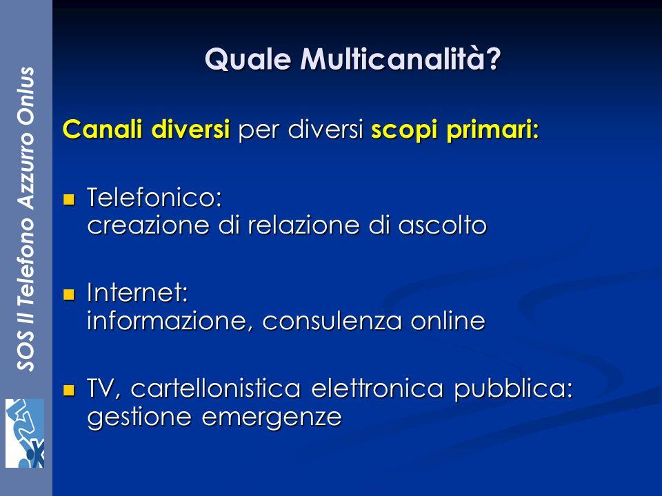Quale Multicanalità Canali diversi per diversi scopi primari: