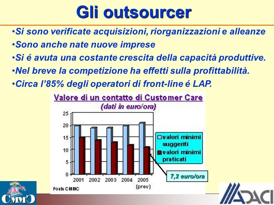 Gli outsourcer Si sono verificate acquisizioni, riorganizzazioni e alleanze. Sono anche nate nuove imprese.