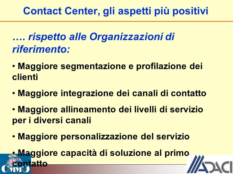 Contact Center, gli aspetti più positivi