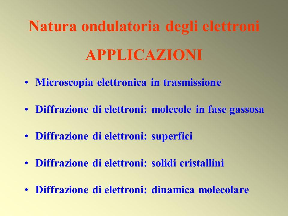 Natura ondulatoria degli elettroni APPLICAZIONI