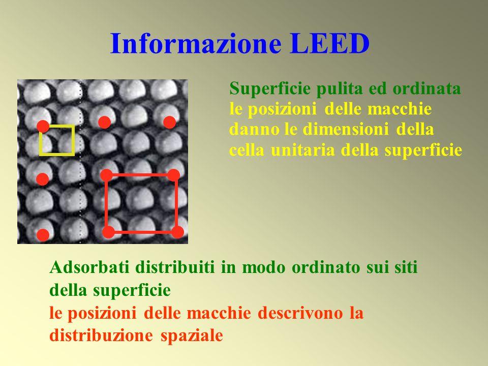 Informazione LEED Superficie pulita ed ordinata