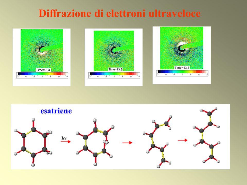 Diffrazione di elettroni ultraveloce