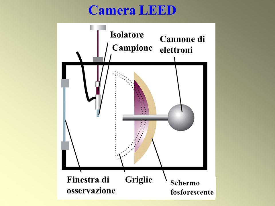 Camera LEED Isolatore Cannone di elettroni Campione Finestra di