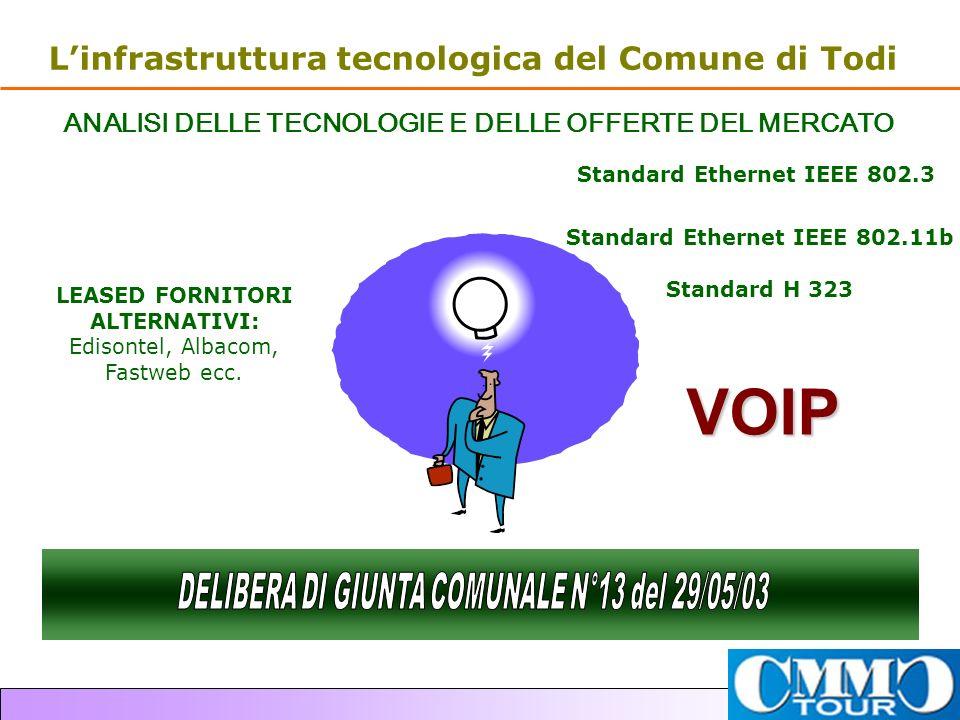 VOIP L'infrastruttura tecnologica del Comune di Todi