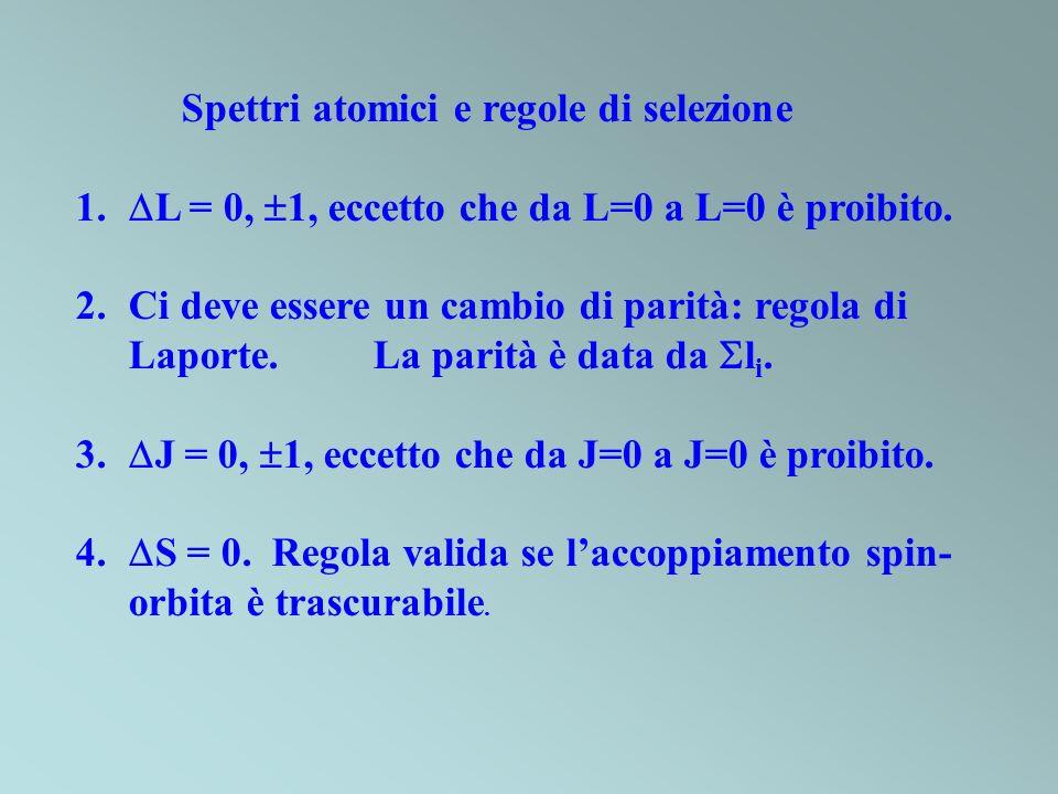 Spettri atomici e regole di selezione