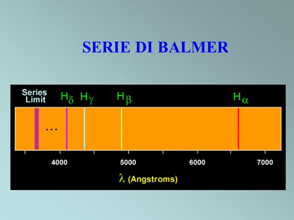 SERIE DI BALMER