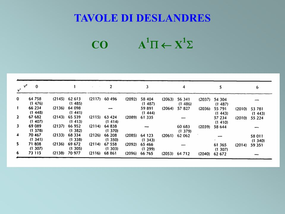 TAVOLE DI DESLANDRES CO A1  X1