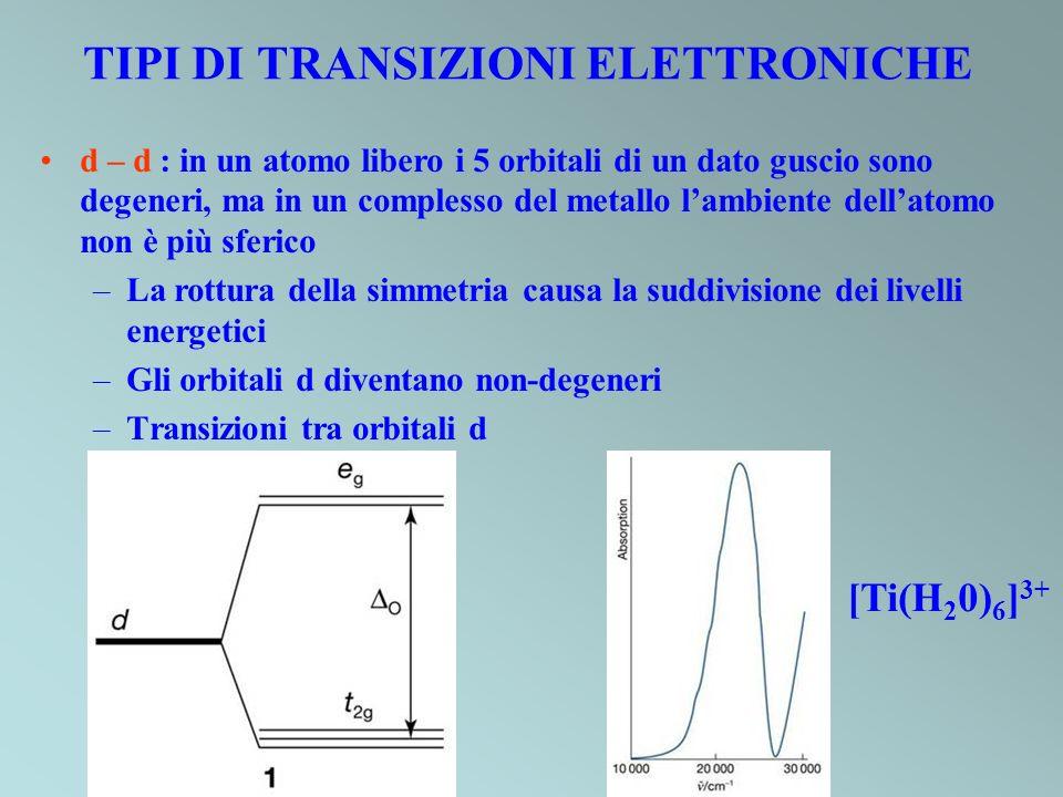 TIPI DI TRANSIZIONI ELETTRONICHE