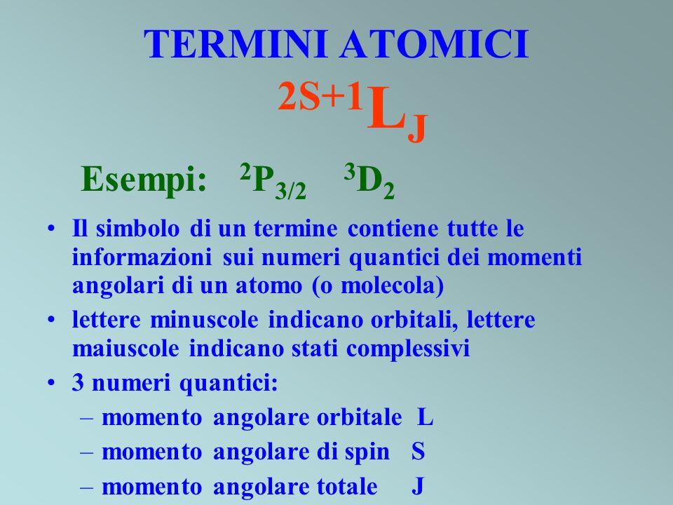 2S+1LJ TERMINI ATOMICI Esempi: 2P3/2 3D2