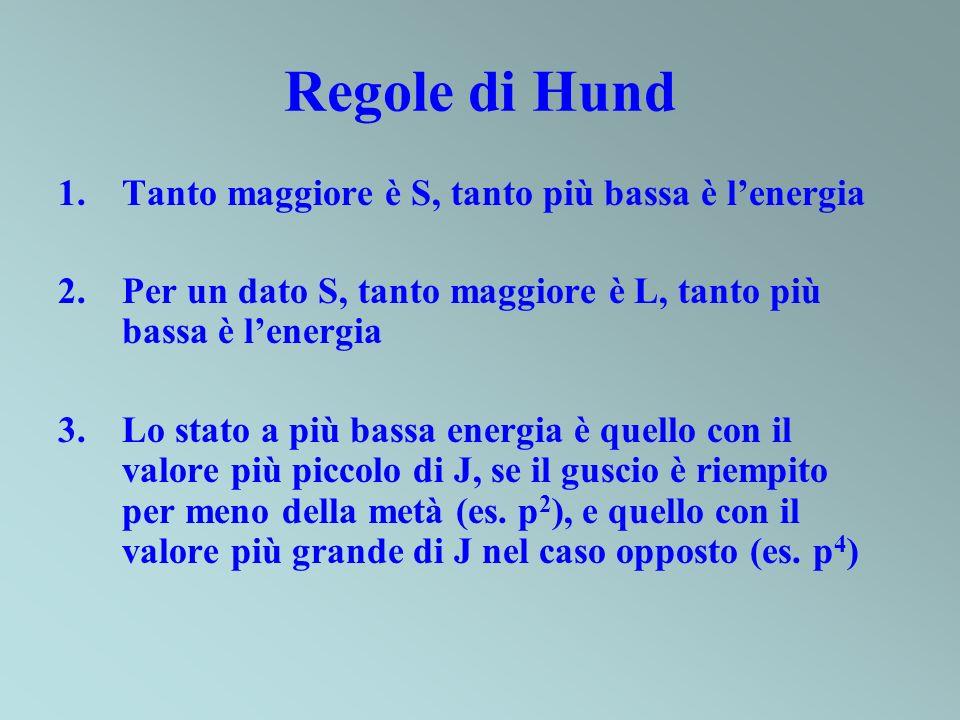Regole di Hund Tanto maggiore è S, tanto più bassa è l'energia