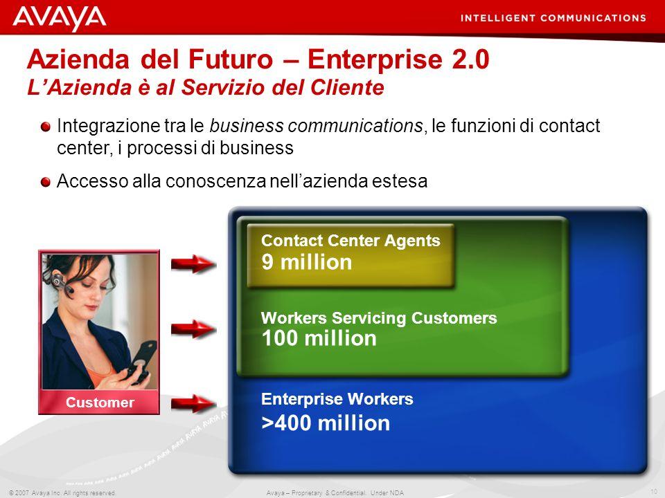 Azienda del Futuro – Enterprise 2