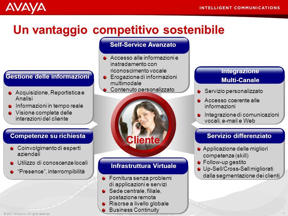 Un vantaggio competitivo sostenibile
