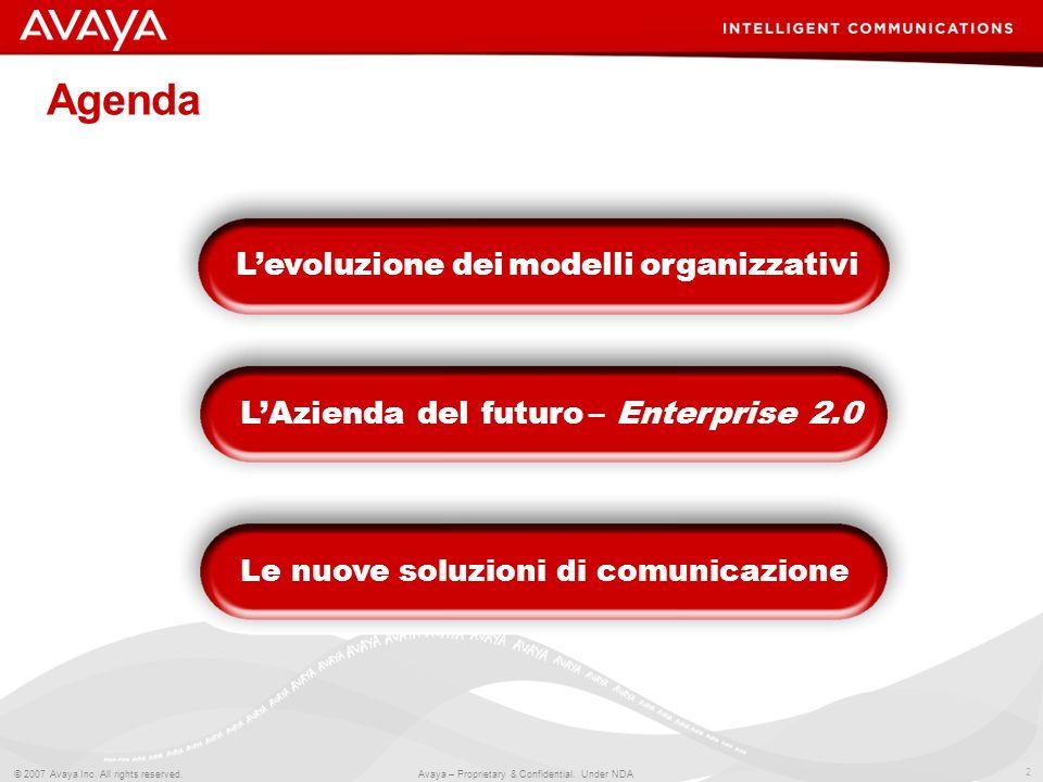 Agenda L'evoluzione dei modelli organizzativi