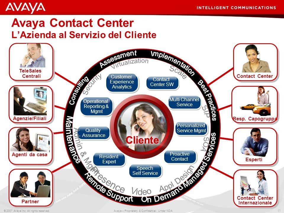 Avaya Contact Center L'Azienda al Servizio del Cliente