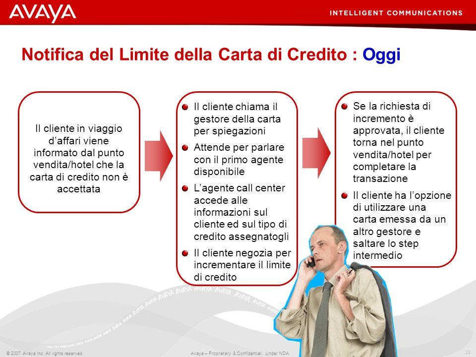 Notifica del Limite della Carta di Credito : Oggi