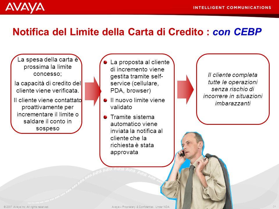 Notifica del Limite della Carta di Credito : con CEBP