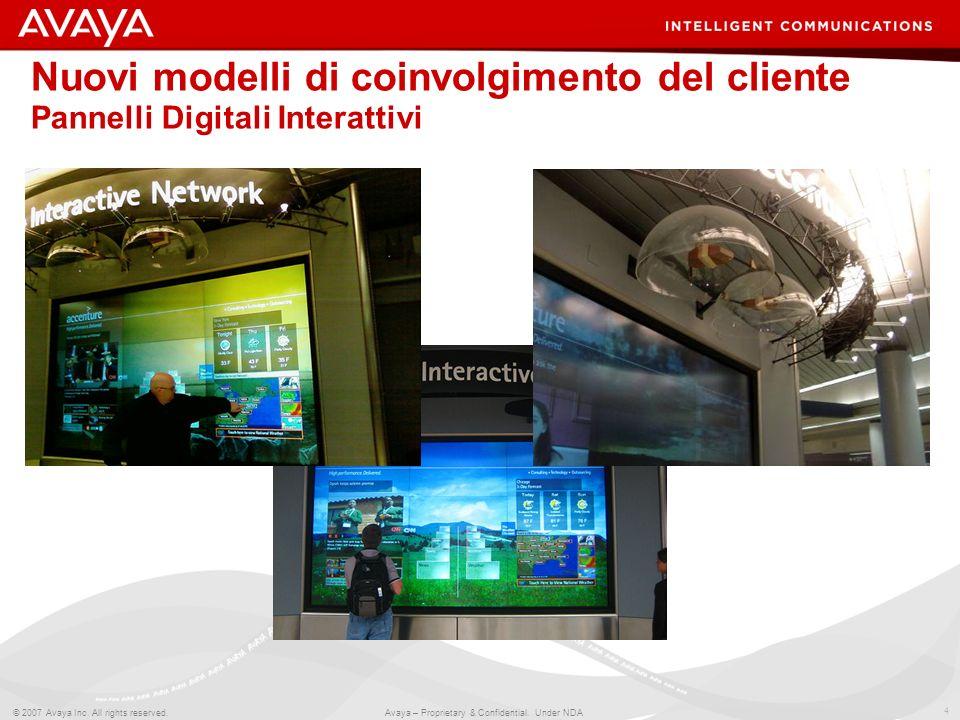 Nuovi modelli di coinvolgimento del cliente Pannelli Digitali Interattivi