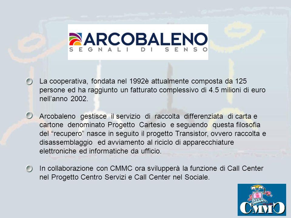 La cooperativa, fondata nel 1992è attualmente composta da 125 persone ed ha raggiunto un fatturato complessivo di 4.5 milioni di euro nell'anno 2002.