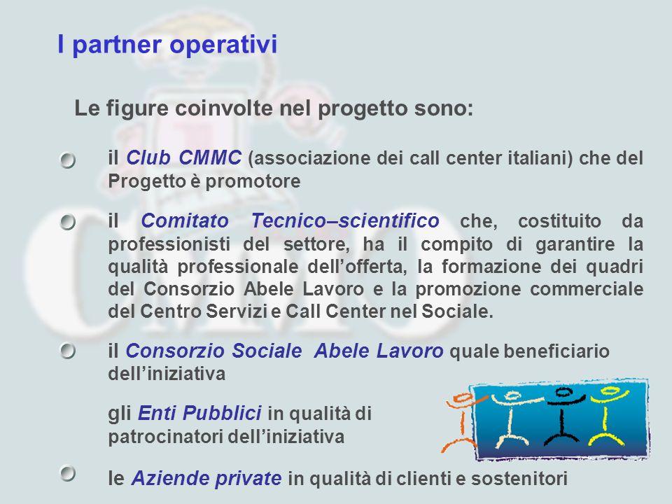 I partner operativi Le figure coinvolte nel progetto sono: