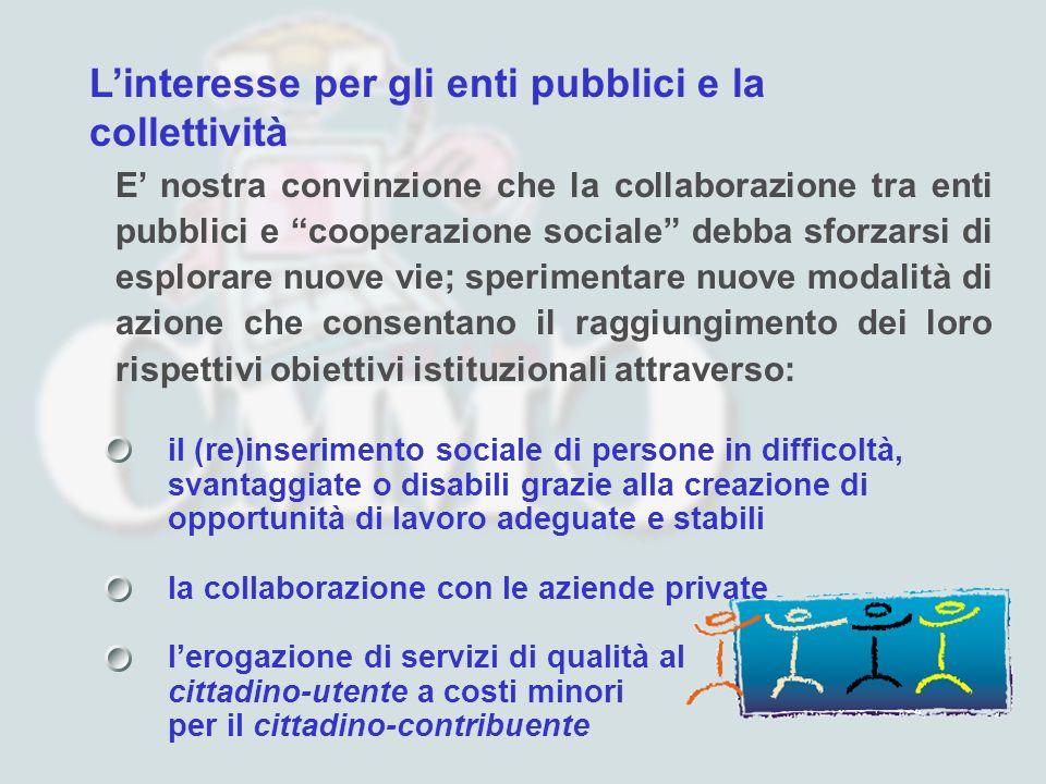 L'interesse per gli enti pubblici e la collettività