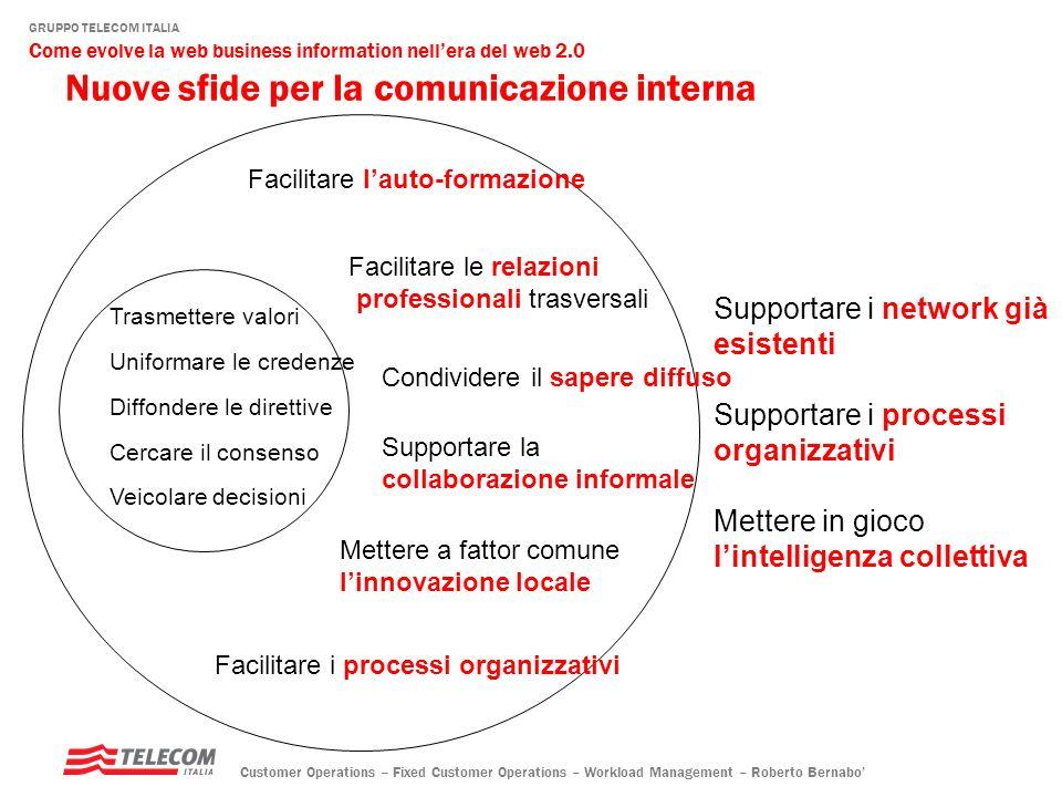 Nuove sfide per la comunicazione interna