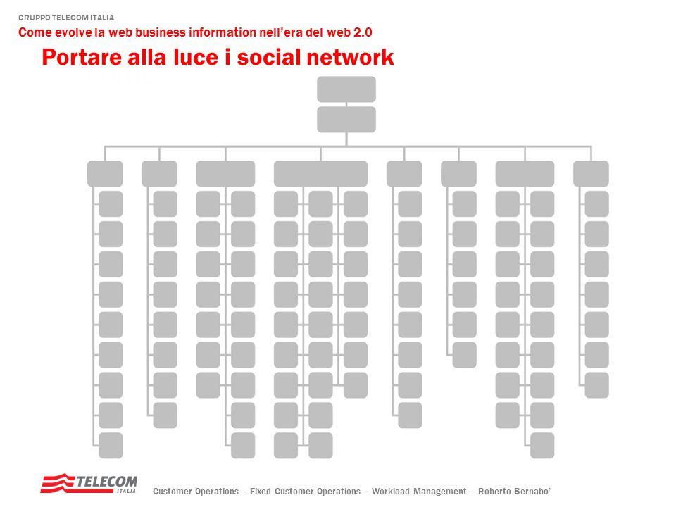 Portare alla luce i social network