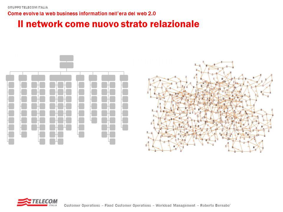 Il network come nuovo strato relazionale