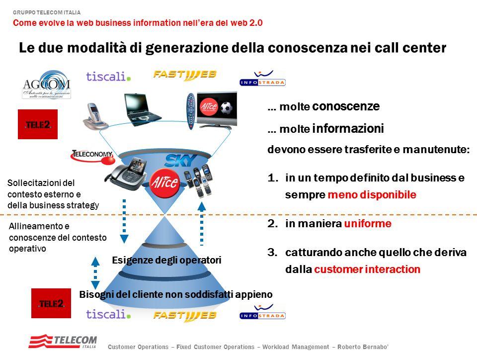Le due modalità di generazione della conoscenza nei call center