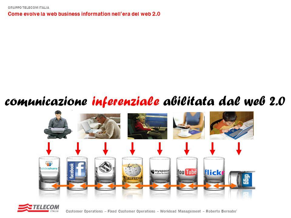 comunicazione inferenziale abilitata dal web 2.0