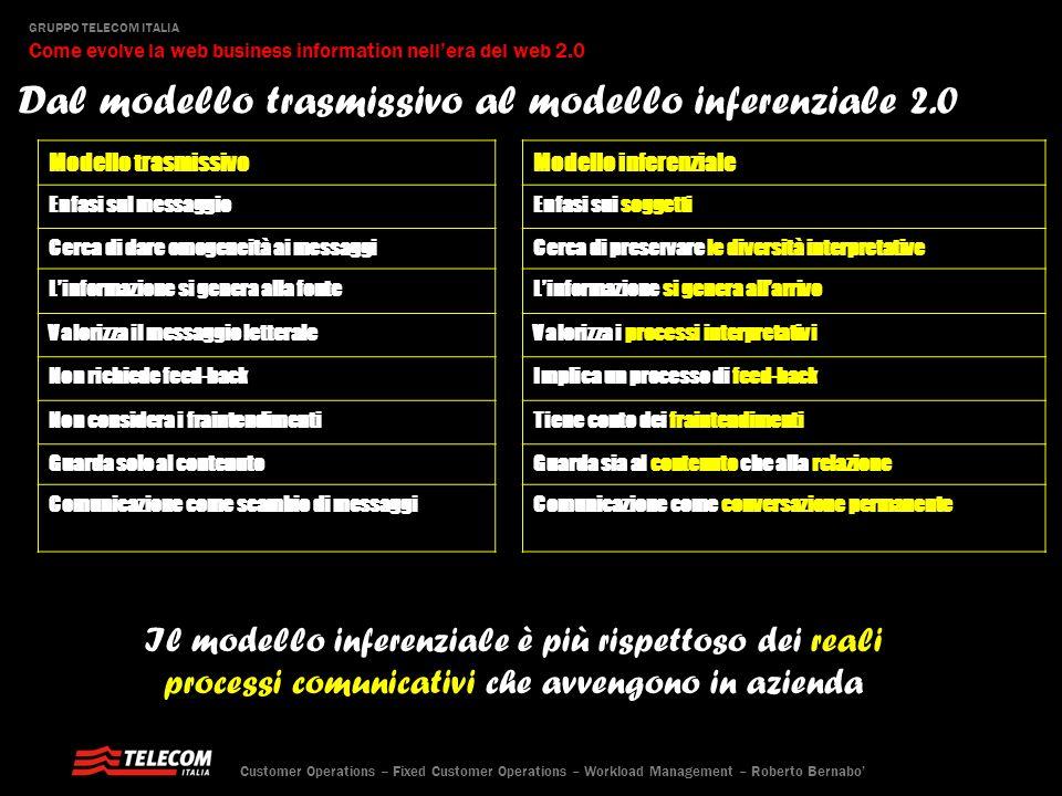 Dal modello trasmissivo al modello inferenziale 2.0