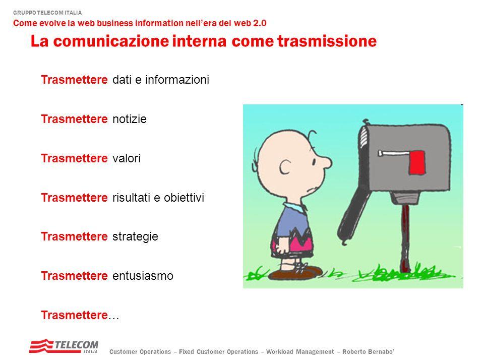 La comunicazione interna come trasmissione