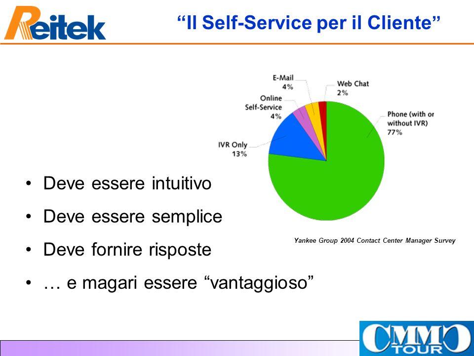 Il Self-Service per il Cliente
