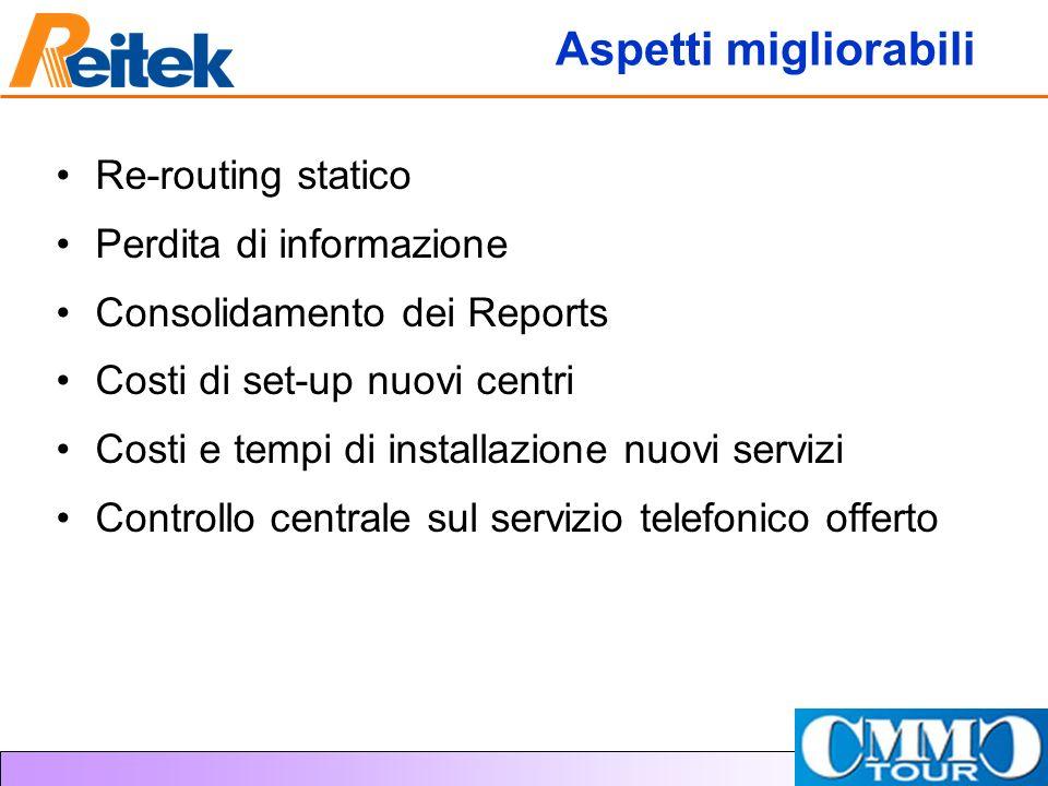 Aspetti migliorabili Re-routing statico Perdita di informazione