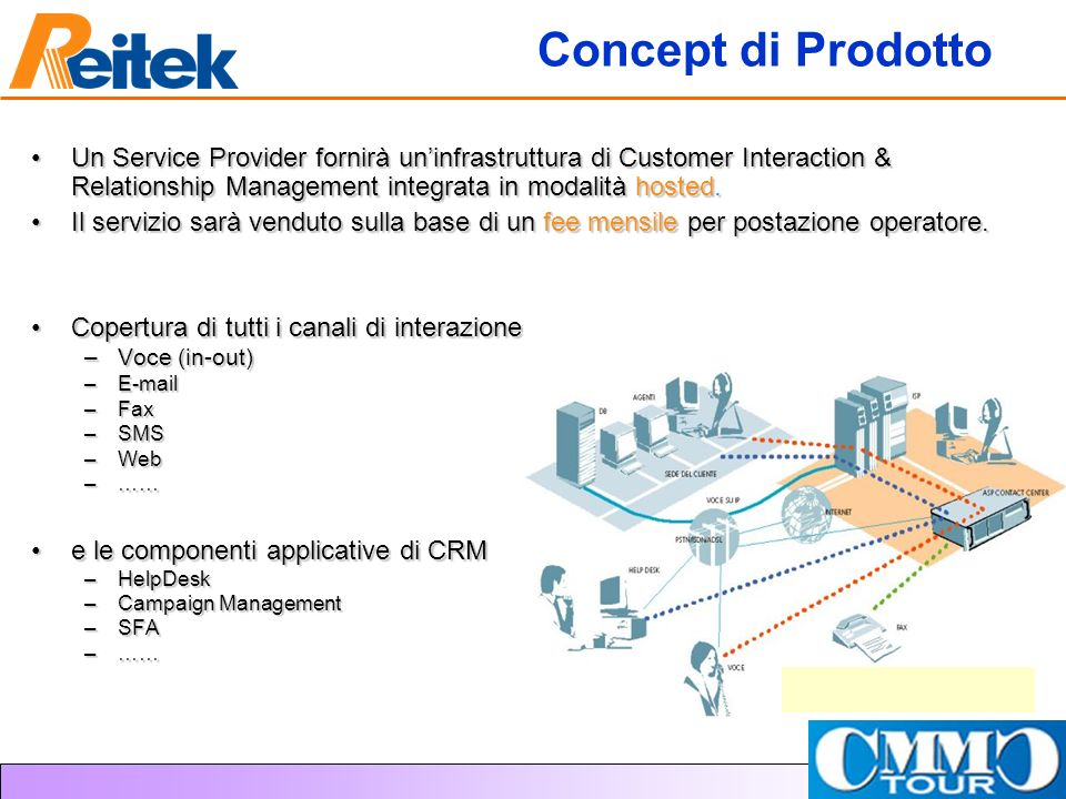 Concept di Prodotto Un Service Provider fornirà un'infrastruttura di Customer Interaction & Relationship Management integrata in modalità hosted.